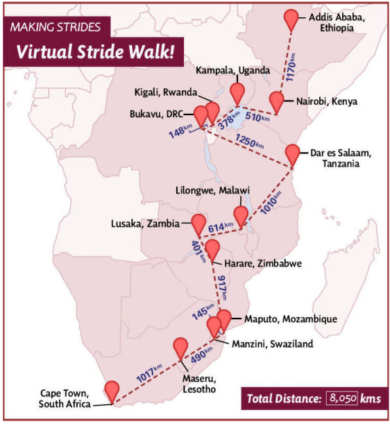 Virtual Stride Walk